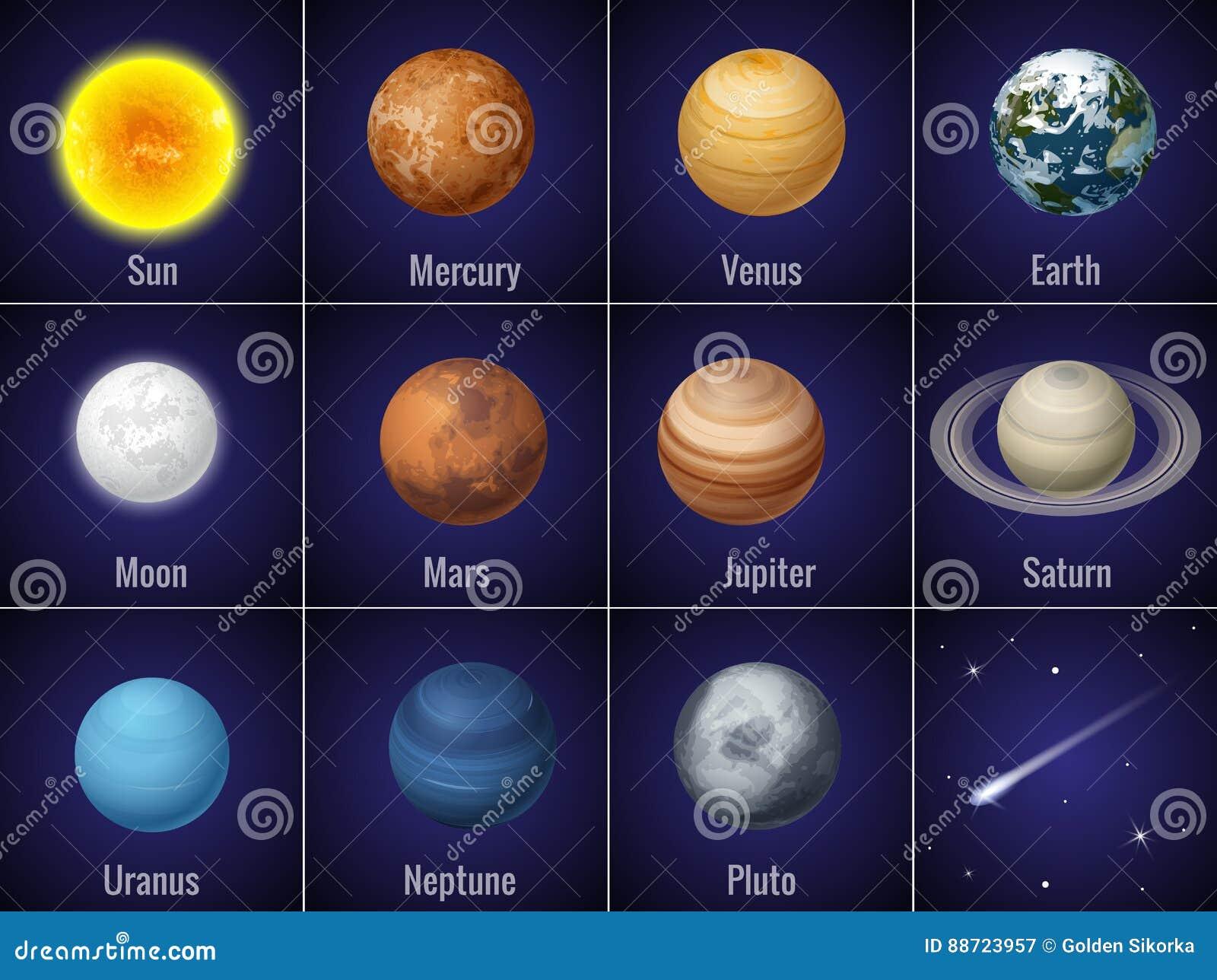 Diagrama De Los Planetas La Sistema Solar Ilustracin System Planets Diagram Stock Vector Image 49592184 En El Fondo Negro Ejemplo