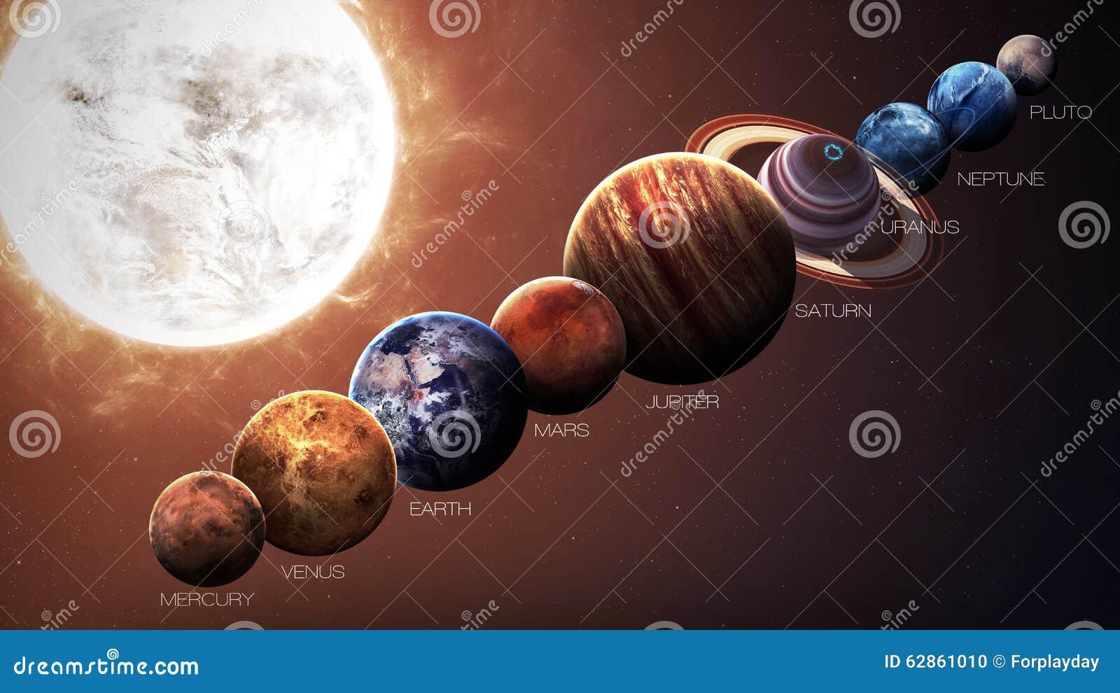 Planetas isolados qualidade do sistema solar da altura