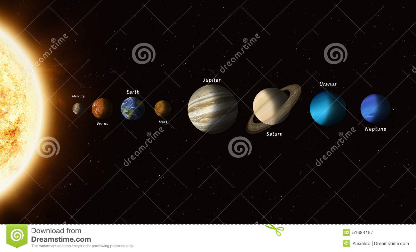 Planeten Des Sonnensystems Stock Abbildung  Illustration Von Uranus