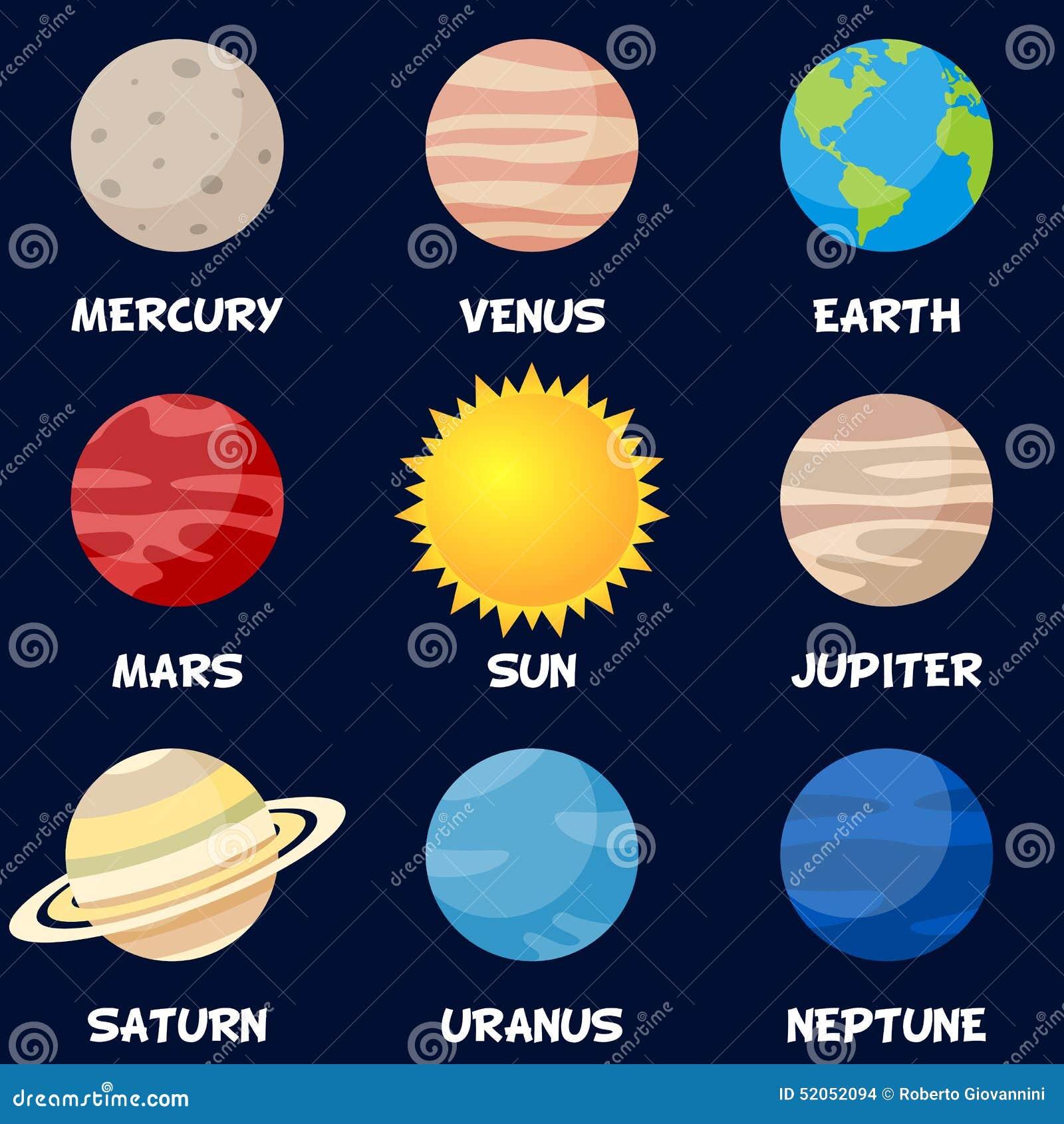 Planeten Des Sonnensystems Mit Sun Vektor Abbildung