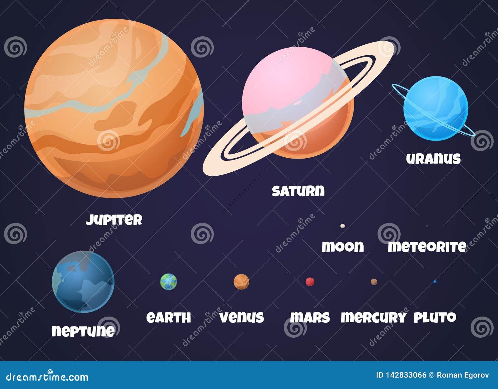 Planetensonnensystem Flache Zeichen des Planeten Jupiter im Raumuniversum mit Asteroiden für Fachinformation und