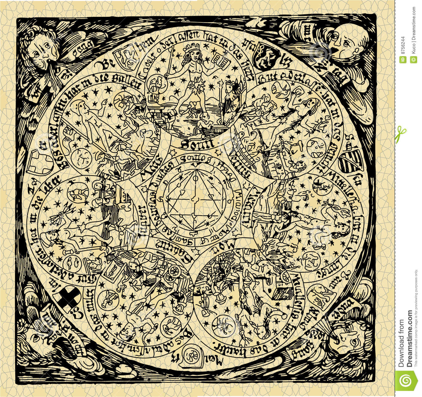 How old is your soul astrology