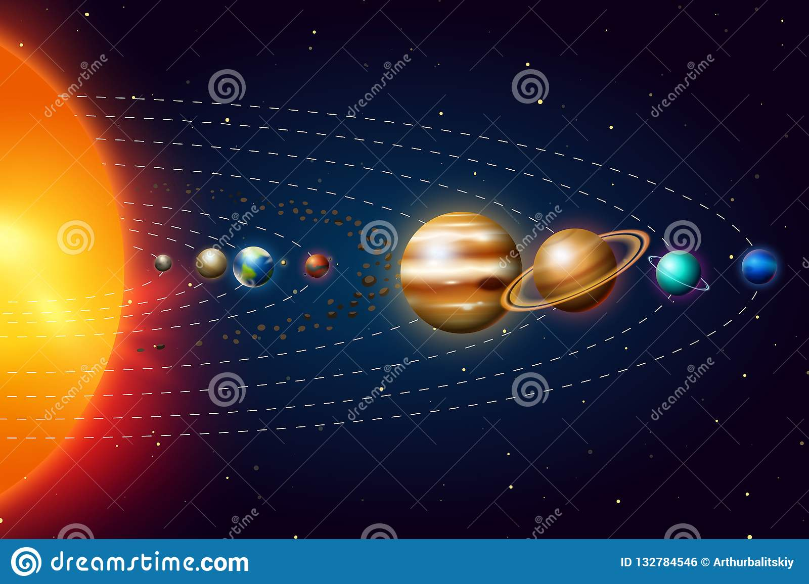 Planets Of The Solar System Or Model In Orbit Milky Way Space