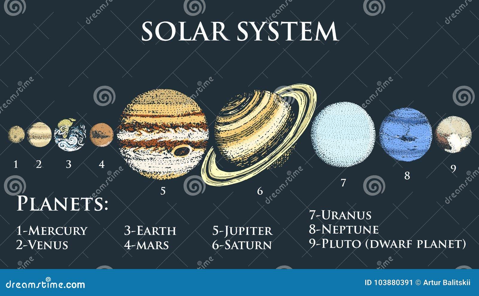 mars venus jupiter astrology