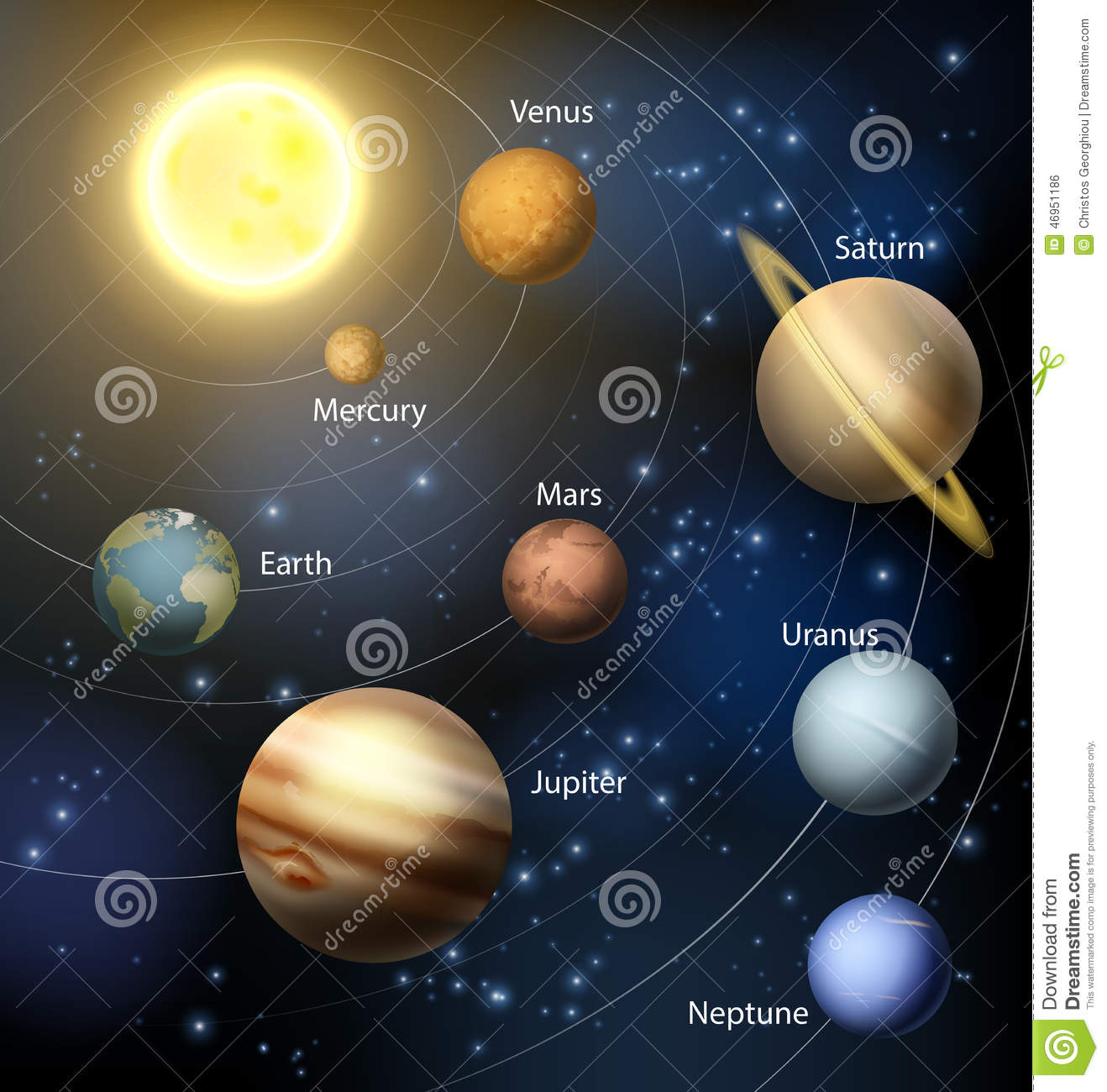 Planets In The Solar System Stock Vector - Image: 46951186