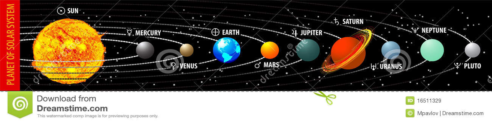 Planety układ słoneczny