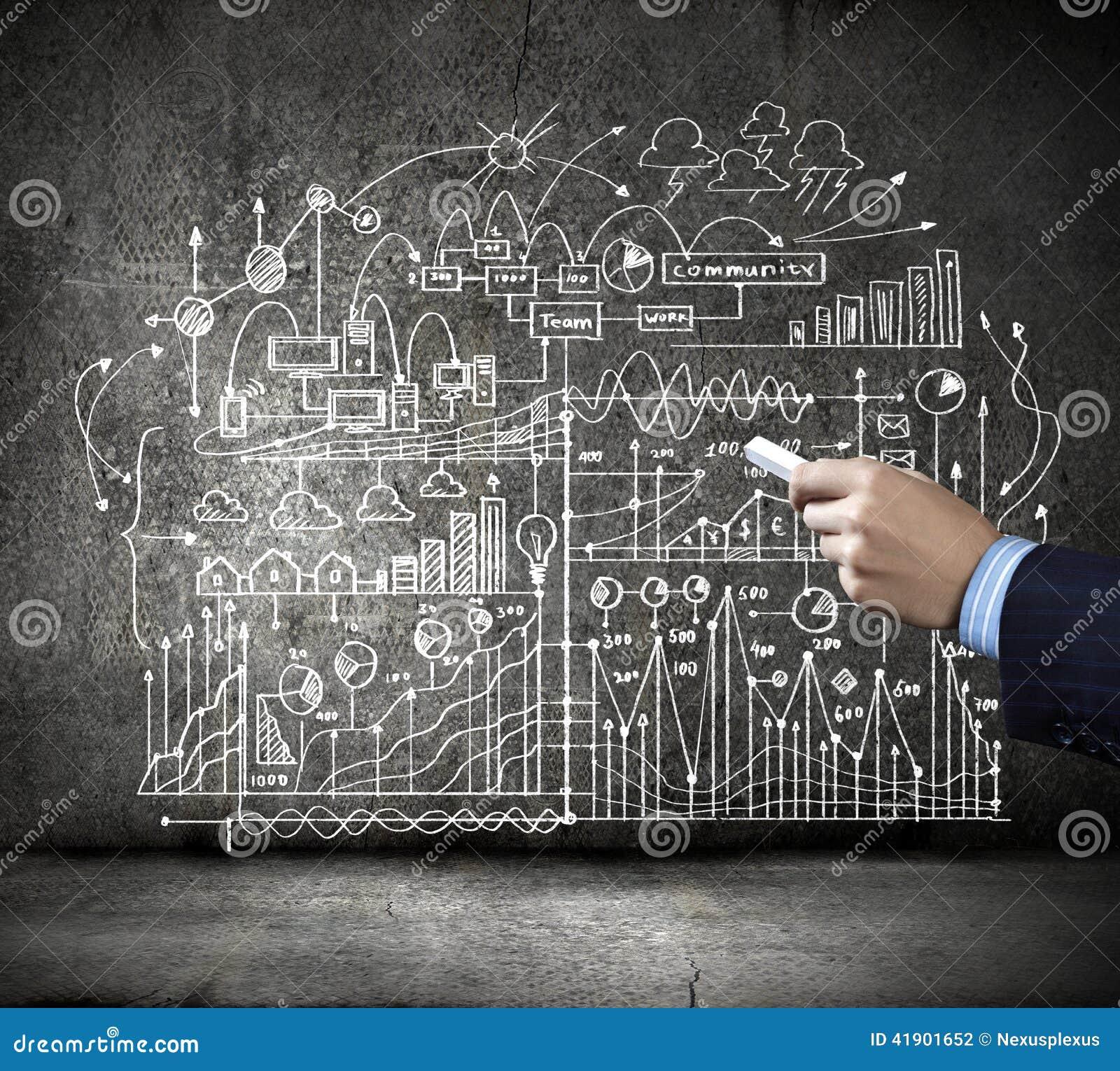 Planificación de empresas