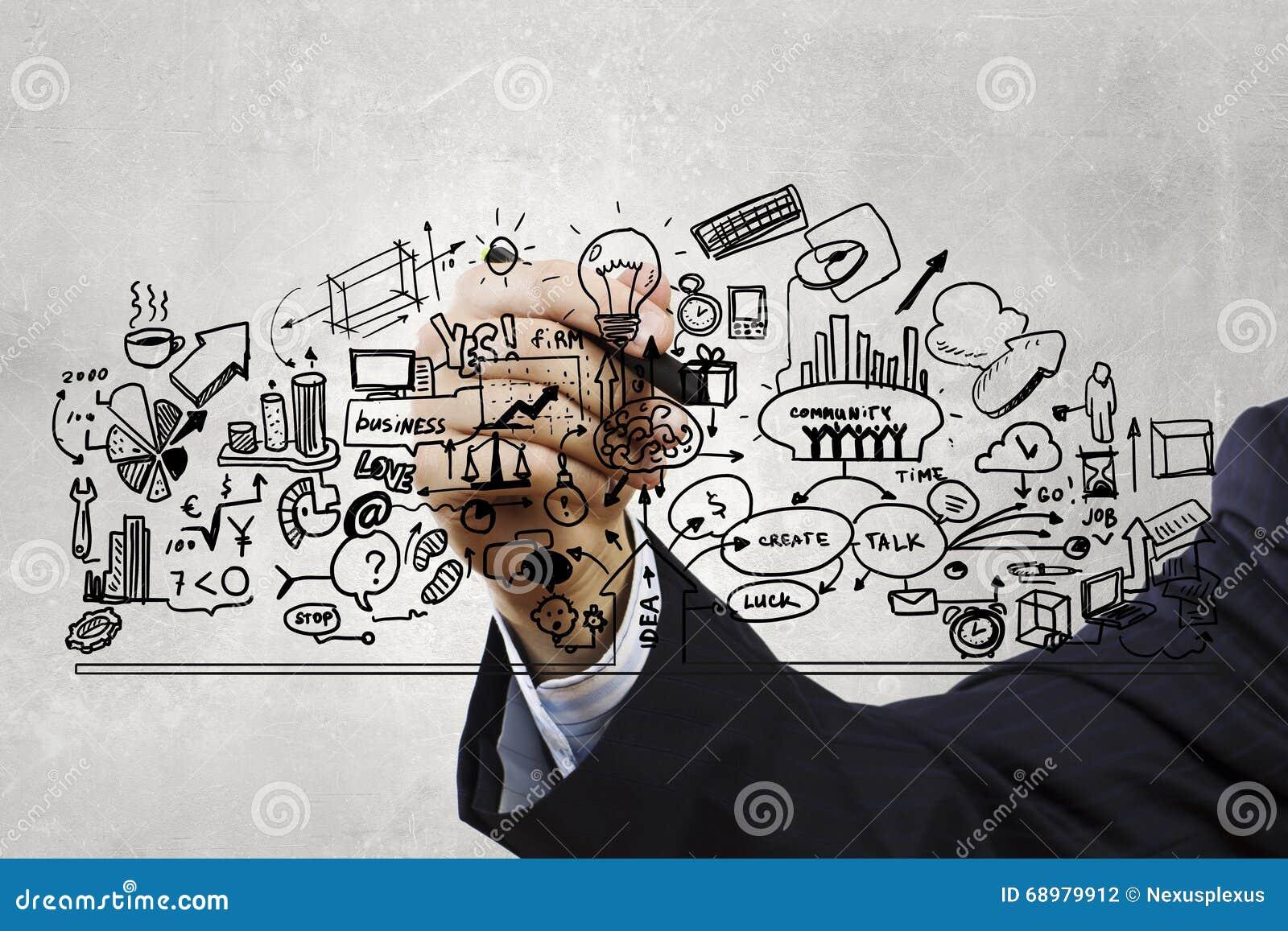Planificación de empresas eficaz
