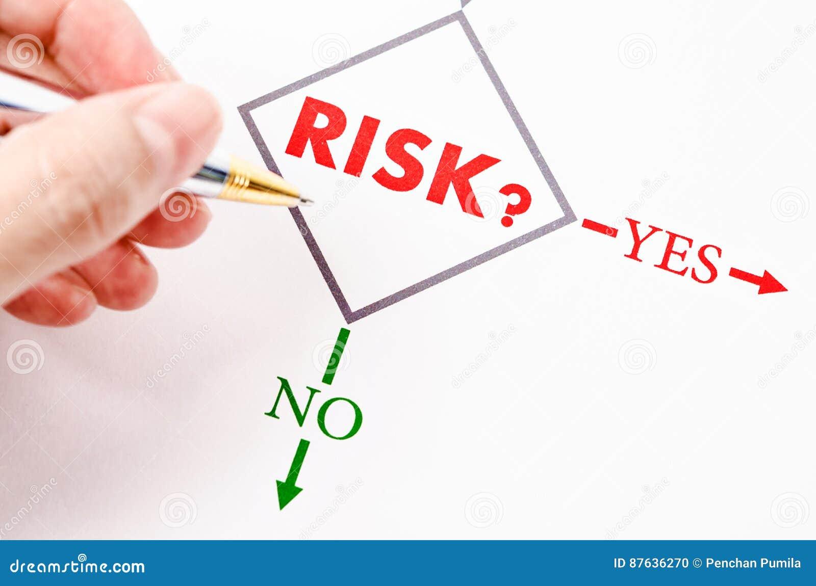 Planificación del riesgo de asunto