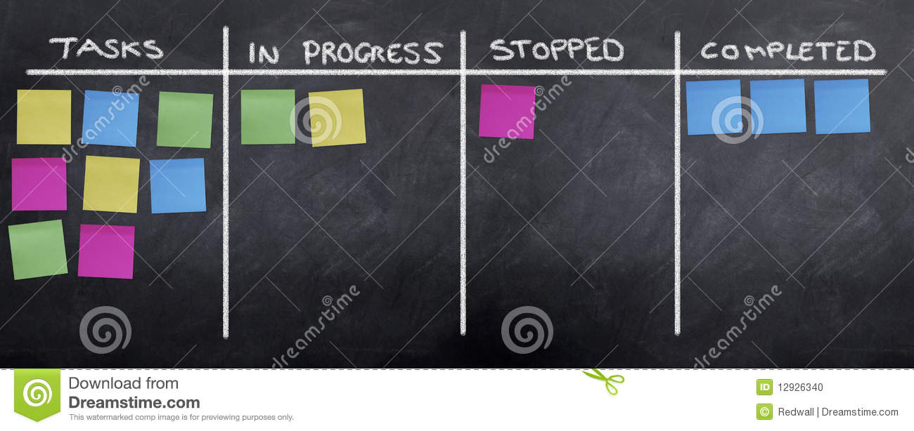 planning and organizing with post it notes stock photo