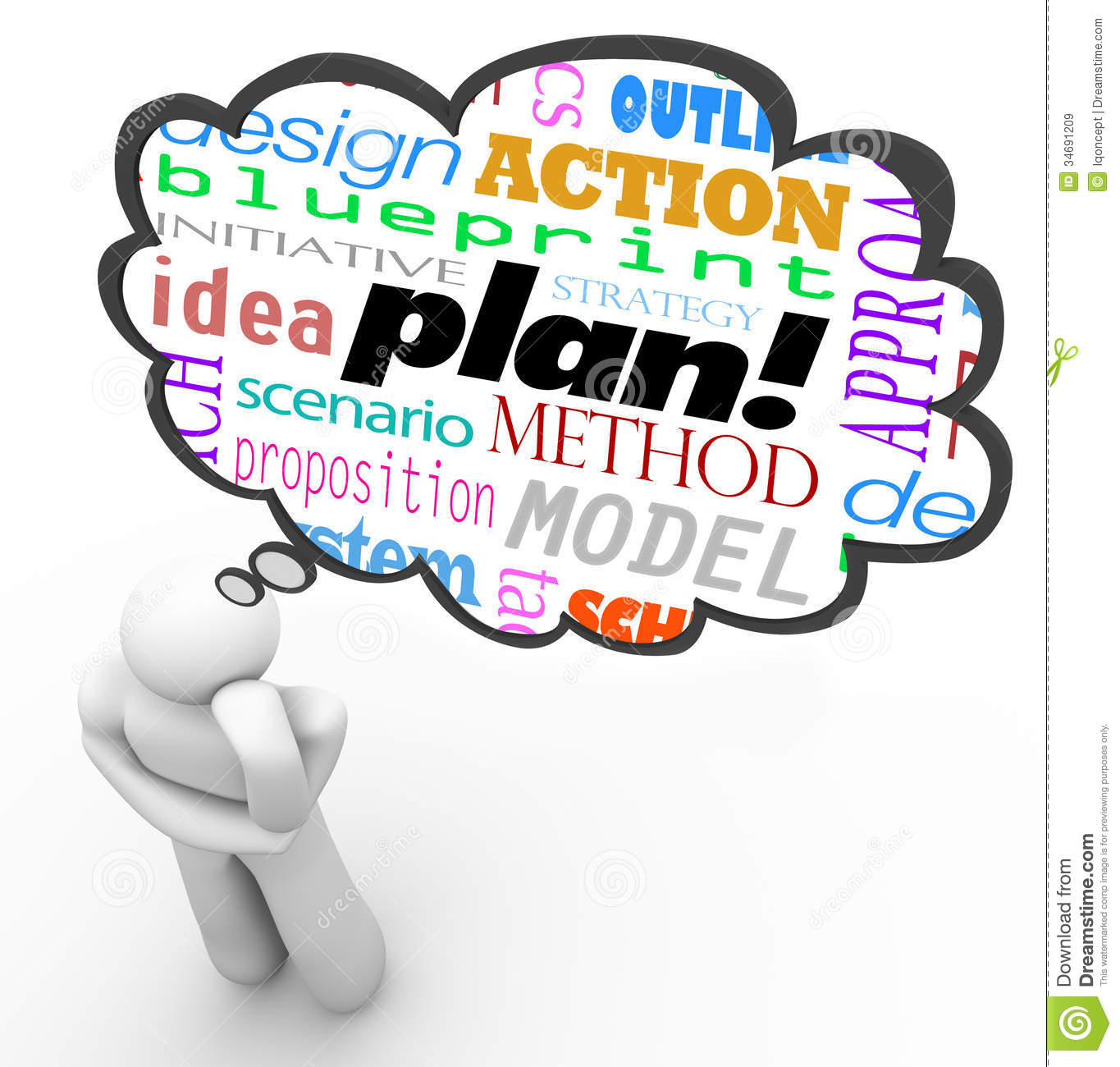planning strategy thinker thought cloud imagination clipart thinker images clipart thinker images