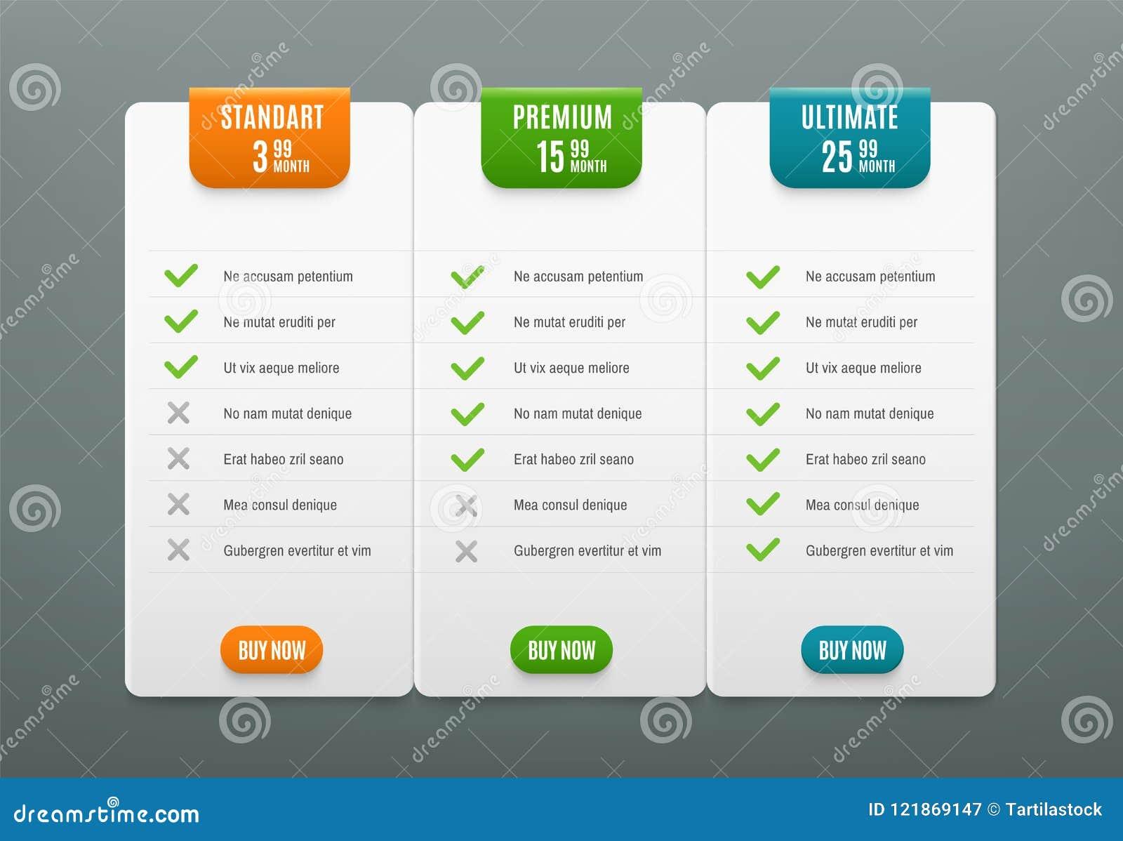Plans des prix Étiquette infographic de comparaison avec 3 colonnes La table de Web avec le produit évalue le calibre d infograph
