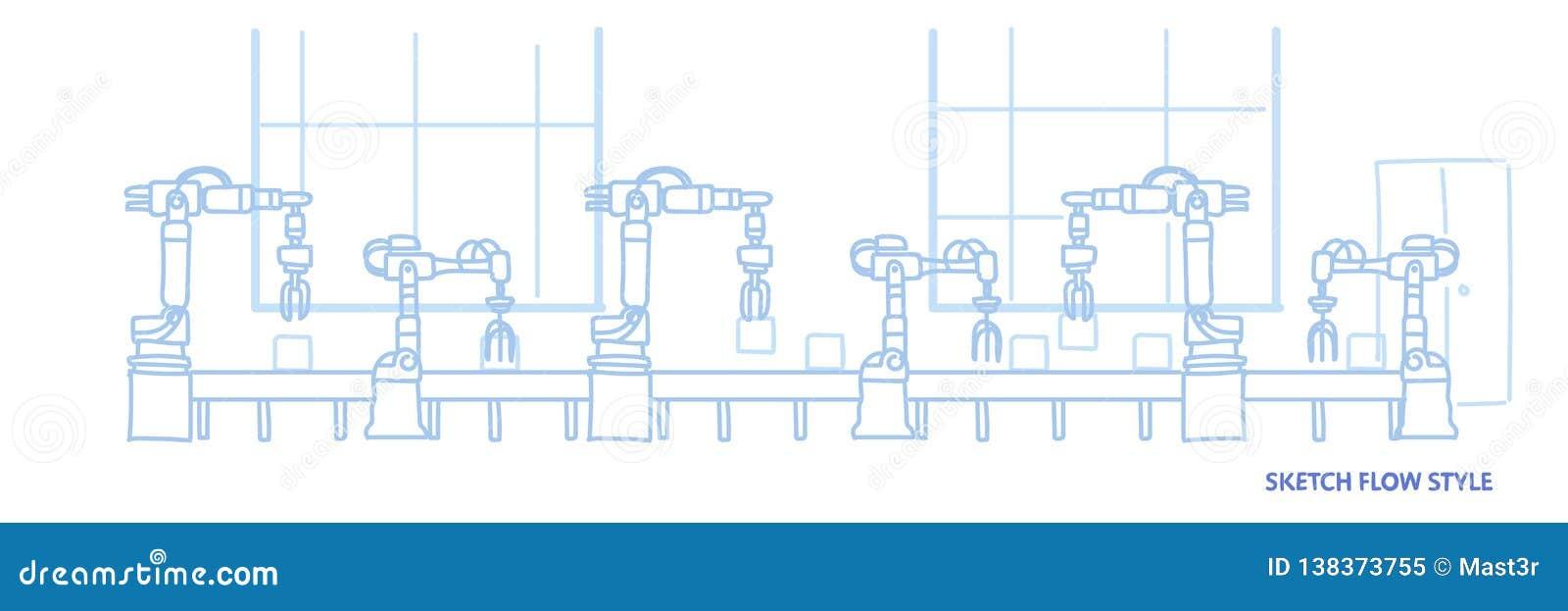 Planta de fabricación automática del transportador de la producción de la fábrica estilo del flujo del bosquejo del concepto de l