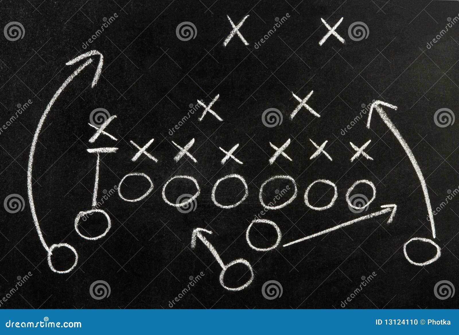 Planta de um jogo de futebol