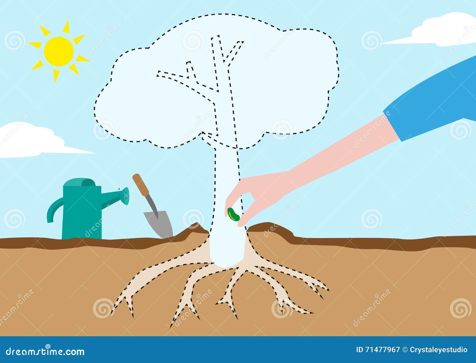 Plantera en kärna ur med en färgläggningbok utforma begreppet för axel- eller jorddagar Redigerbar gemkonst