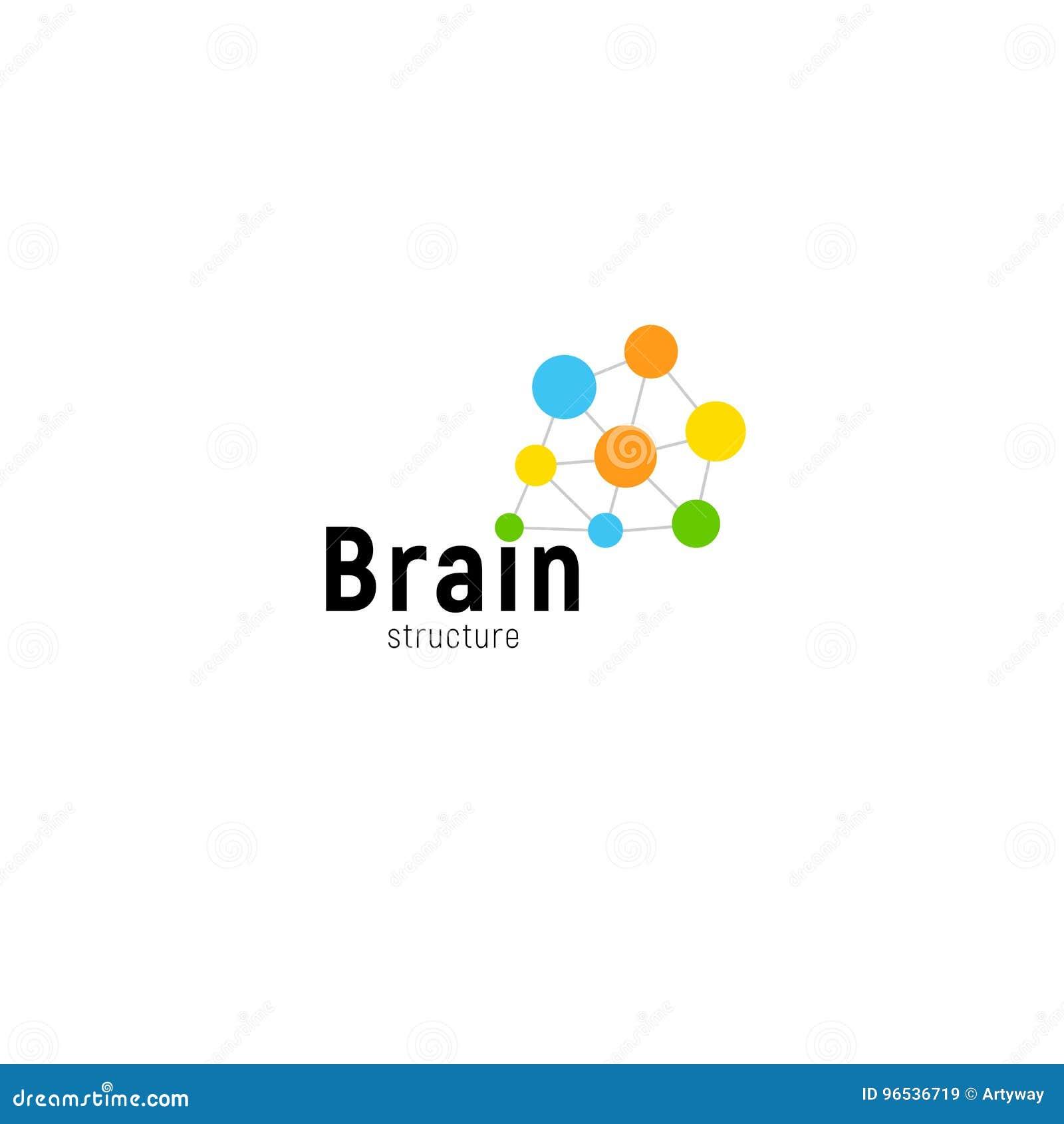 Plantilla aislada vector de asalto del logotipo del negocio del cerebro Puntos conectados logotipo creativo colorido de la mente