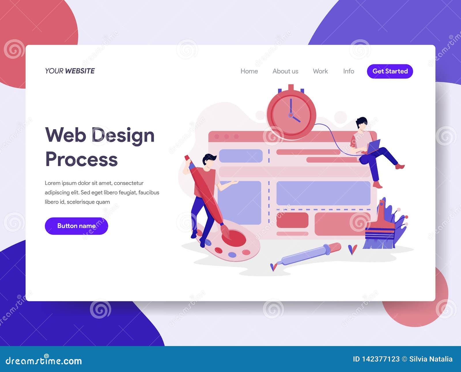 Plantilla de aterrizaje de la página del concepto del ejemplo del proceso de diseño de la página web Concepto de diseño plano iso