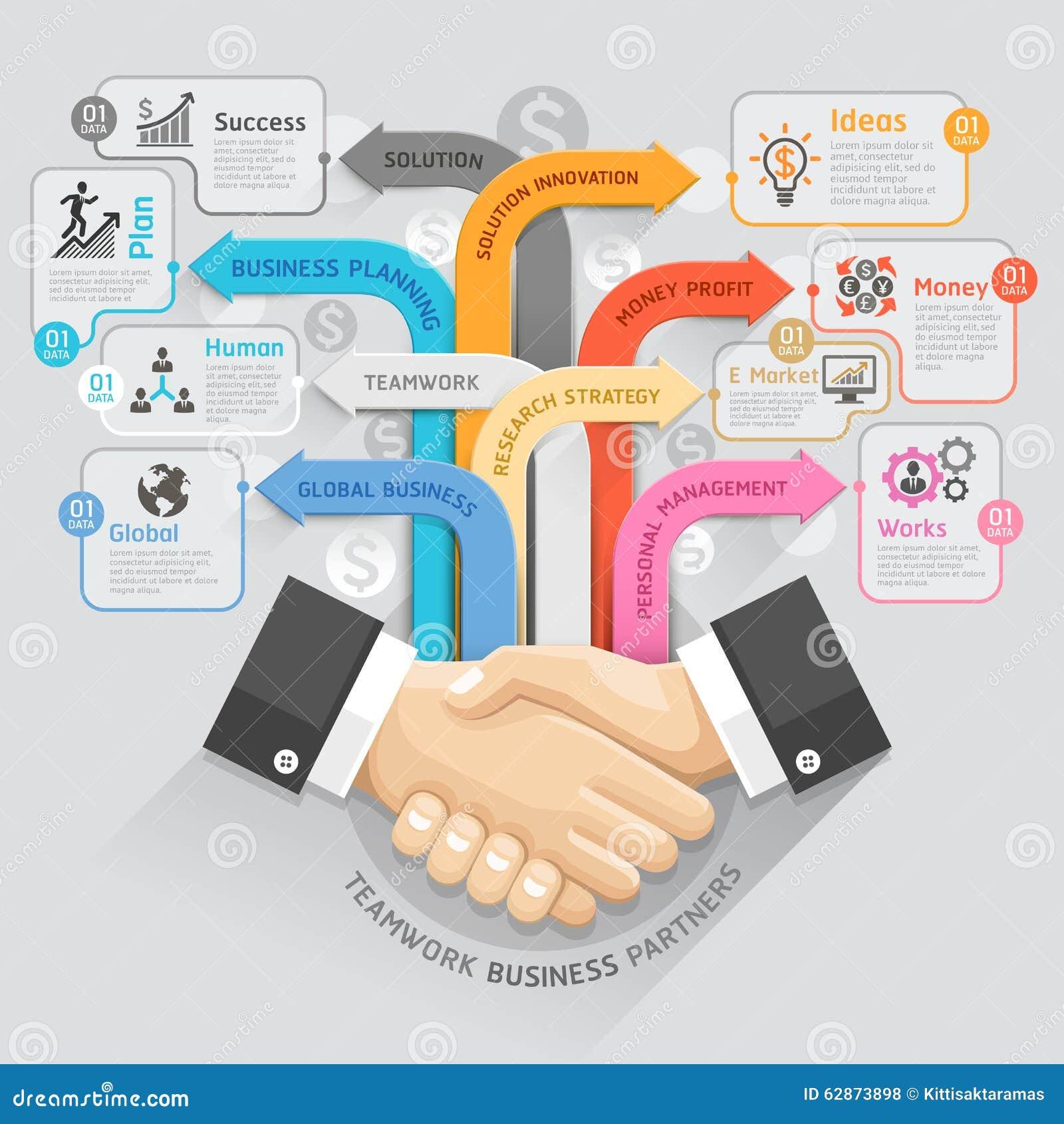 Plantilla Del Diagrama De Los Socios Comerciales Del Trabajo En ...