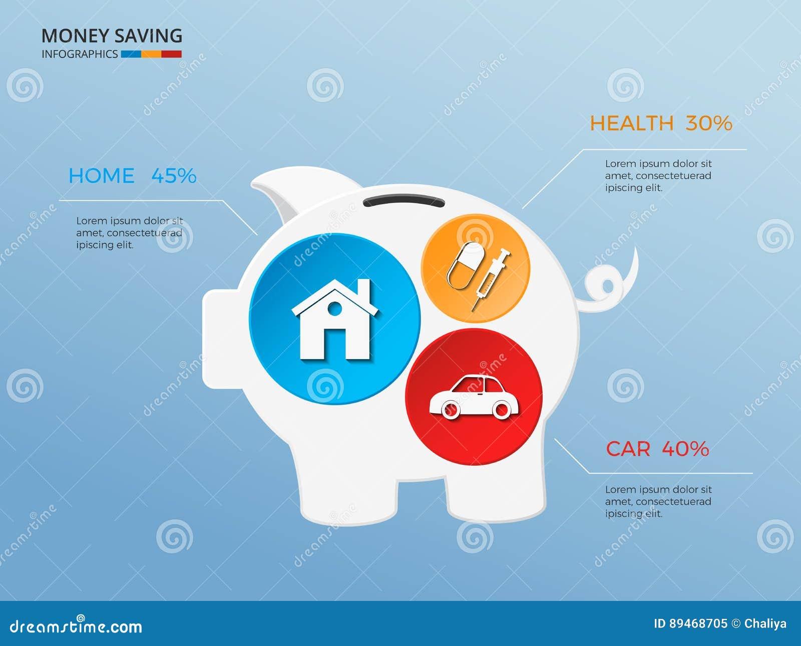 Plantilla del infographics del planeamiento del ahorro del dinero