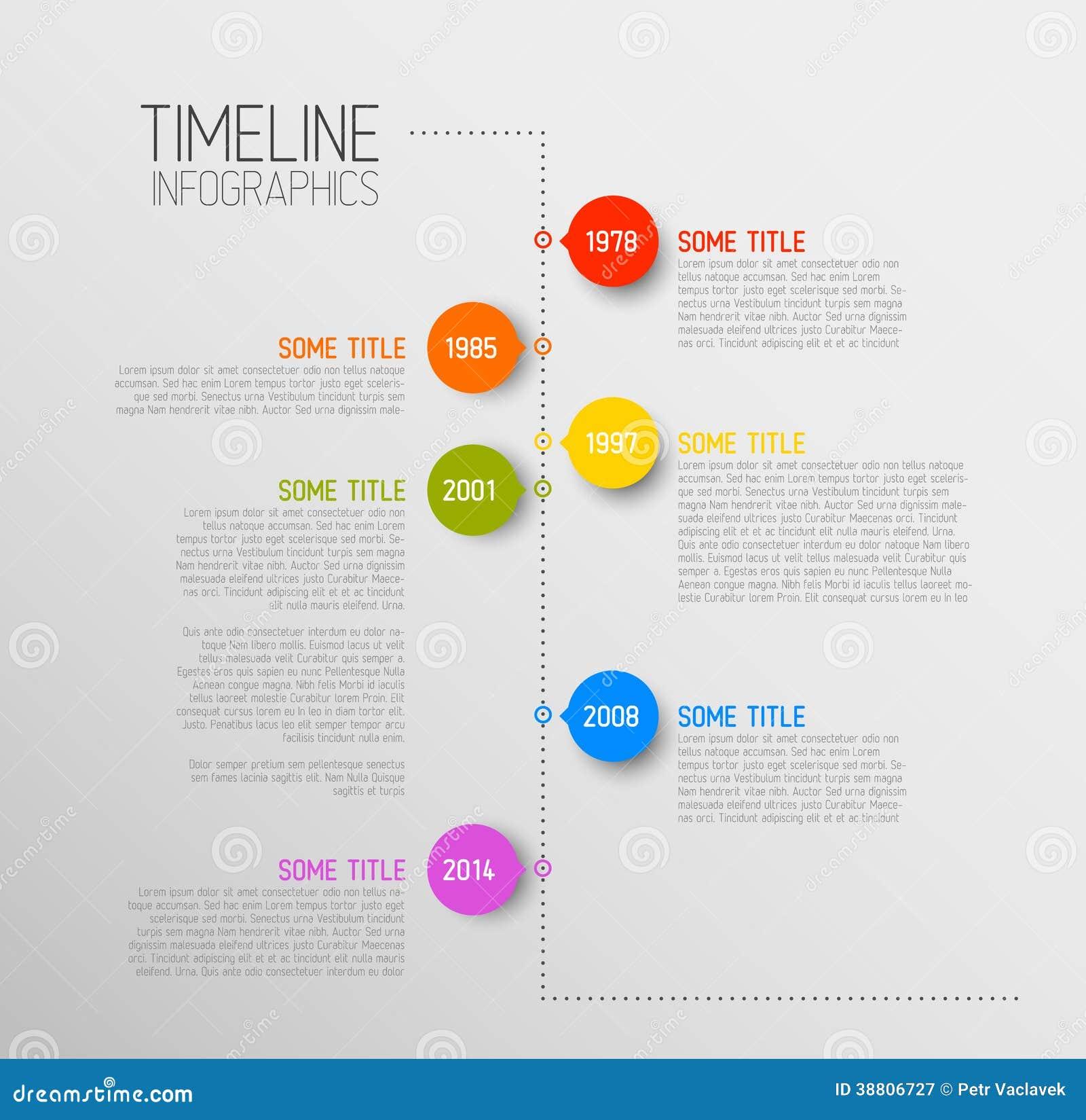 Plantilla del informe de la cronología de Infographic