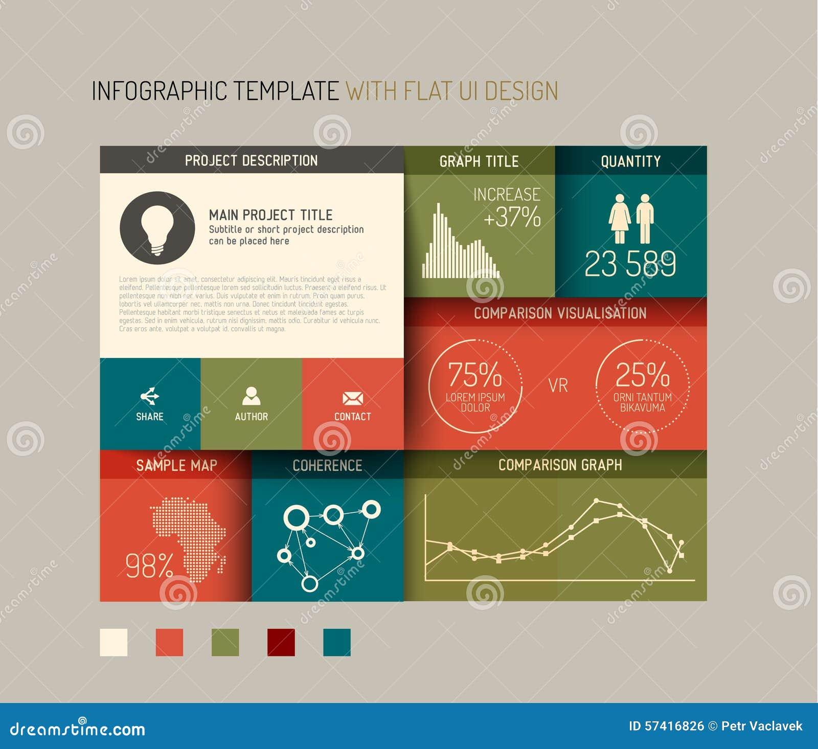 Plantilla/diseño infographic planos de la interfaz de usuario del vector (UI)