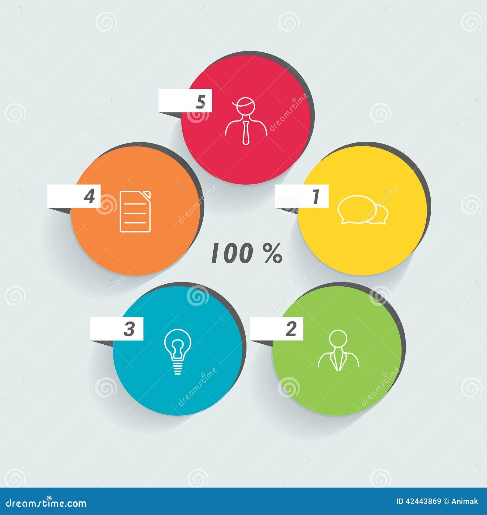 Plantilla infographic del círculo Vector