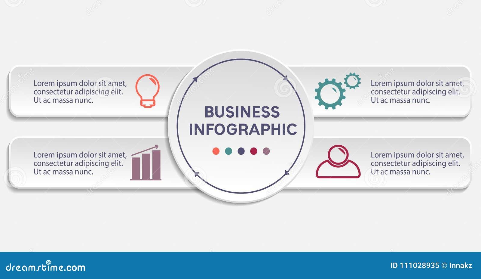 Plantilla infographic del negocio