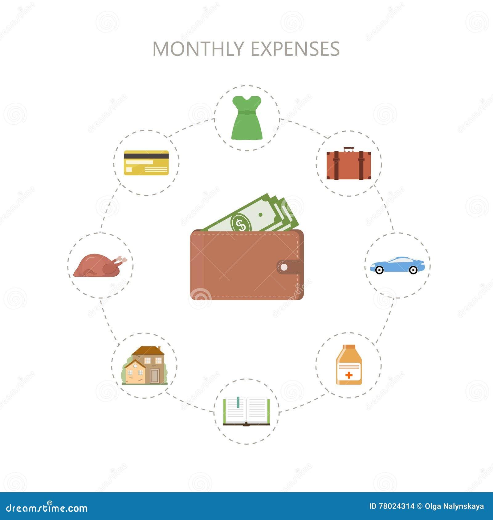 Plantilla mensual de los costos