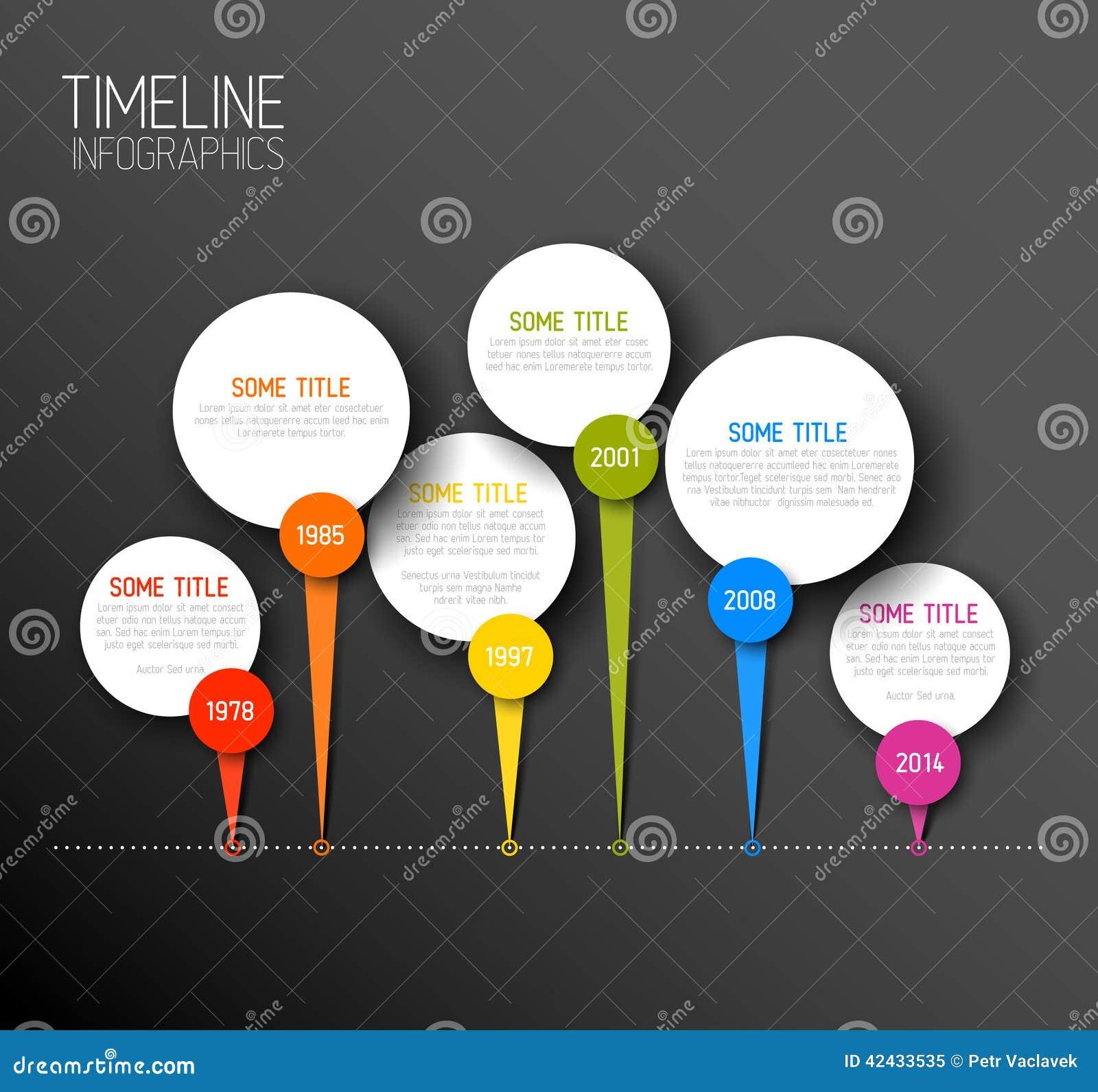 Plantilla oscura horizontal del informe de la cronología de Infographic