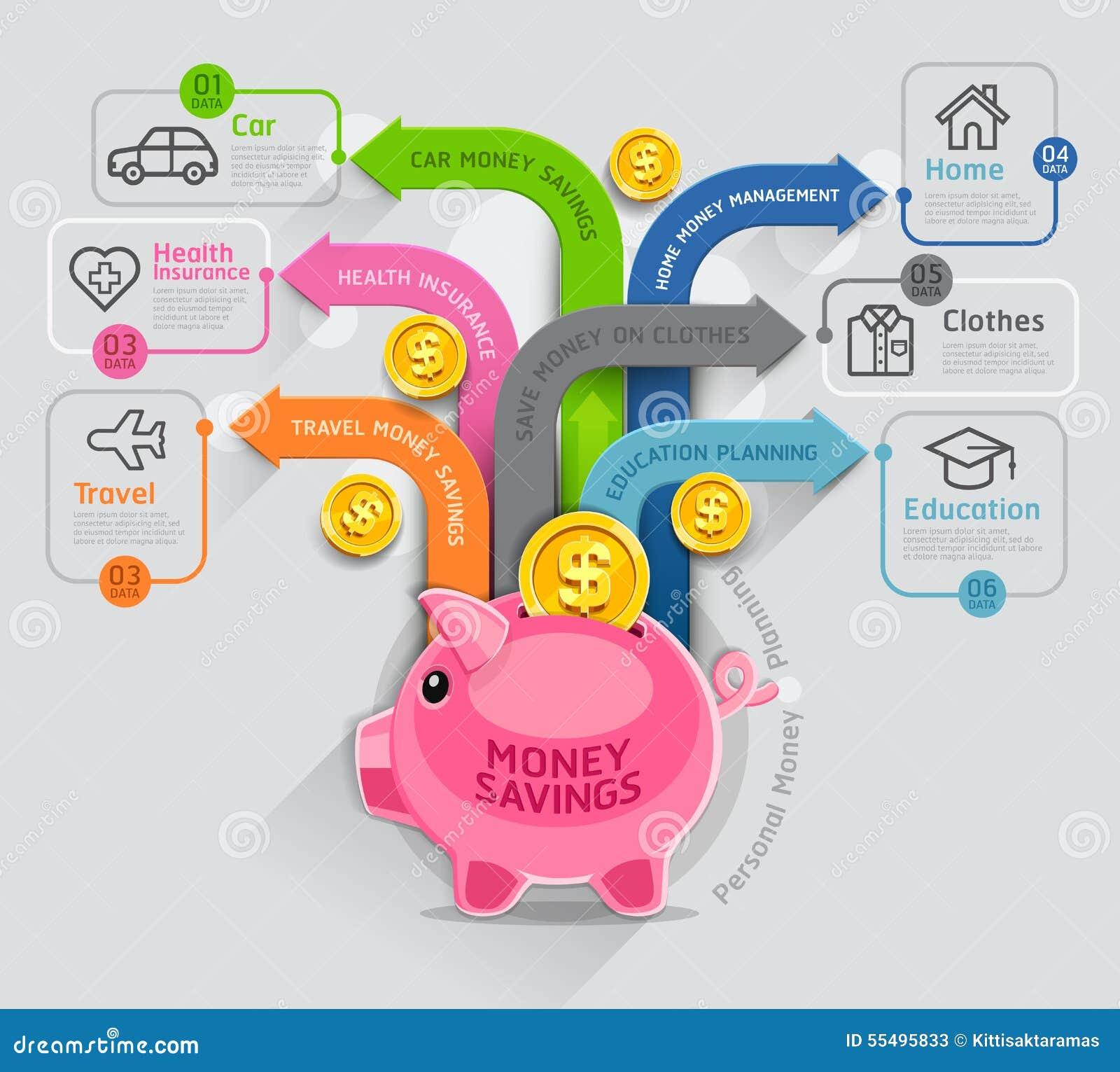 Plantilla personal del infographics del planeamiento del dinero
