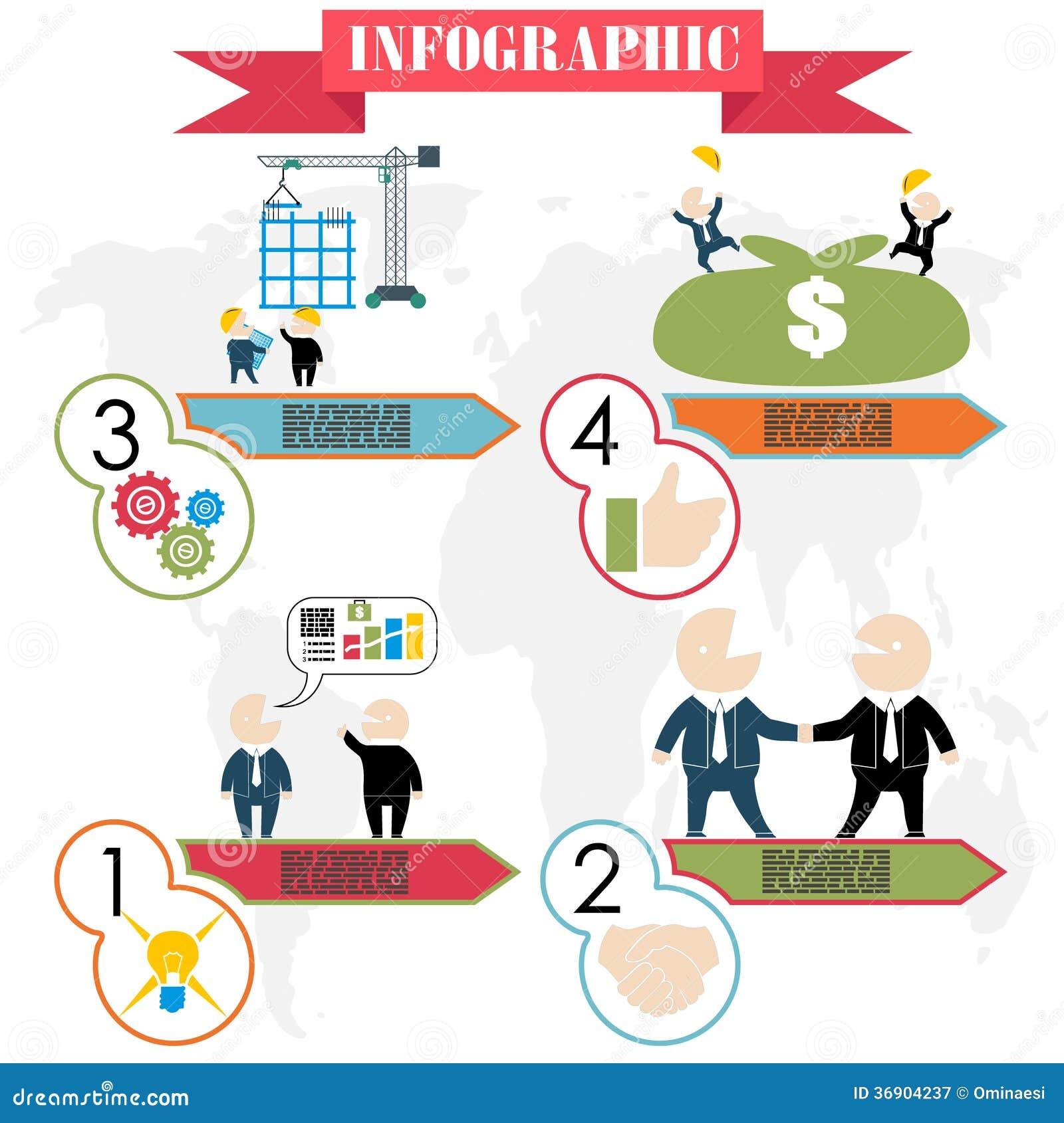 Planu biznesowego pojęcie kroczy infographics mieszkanie