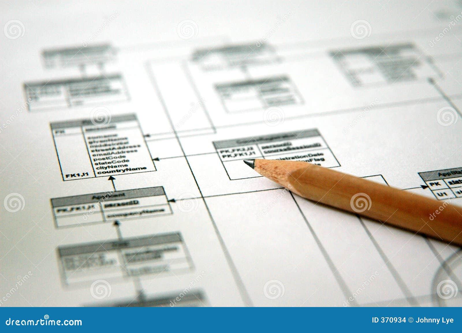 Plany zarządzania bazy danych.