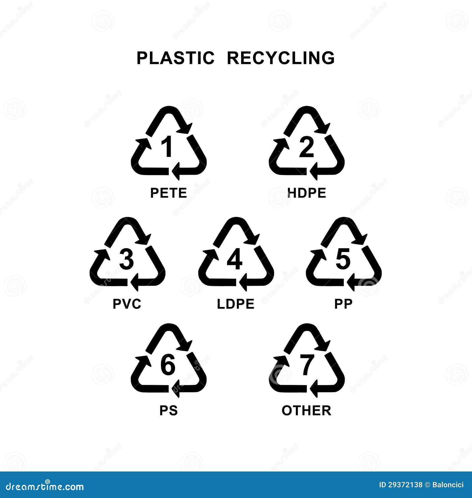 olika sorters plast