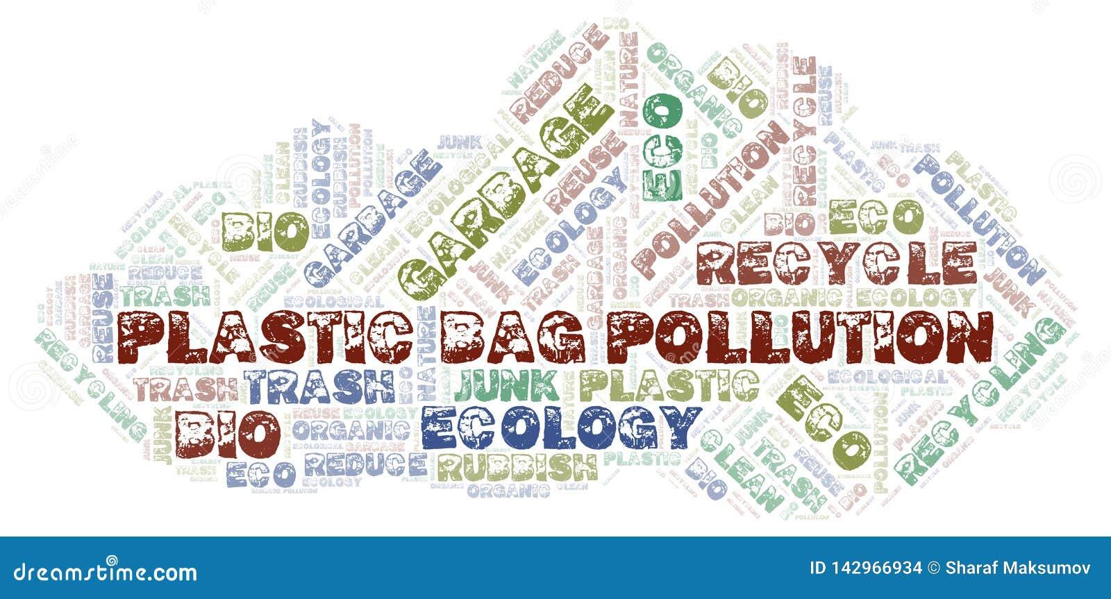 Plastic Bag Pollution word cloud