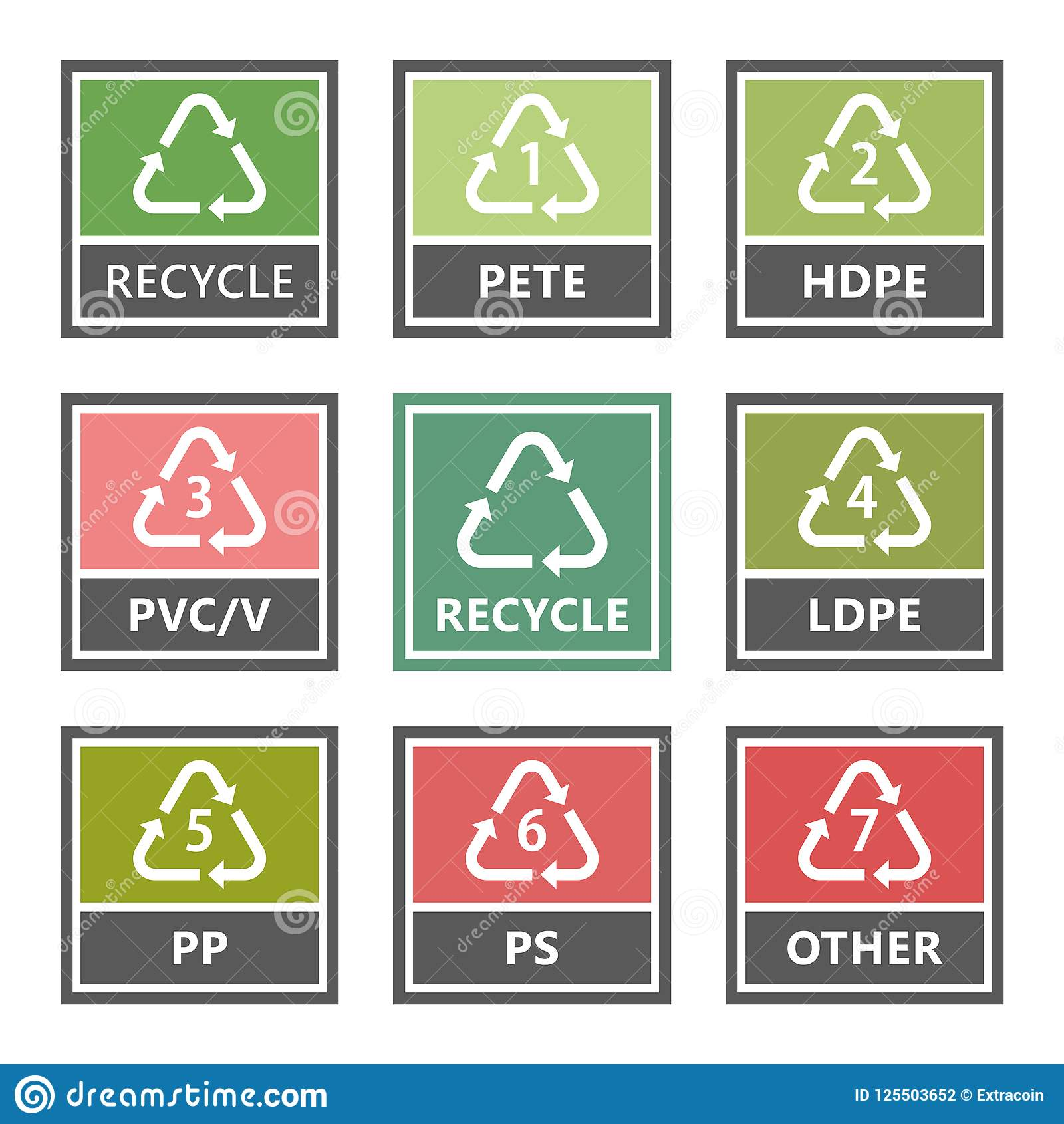 Plastic Recycling Icons And Symbols Recycle Sign Stock Vector