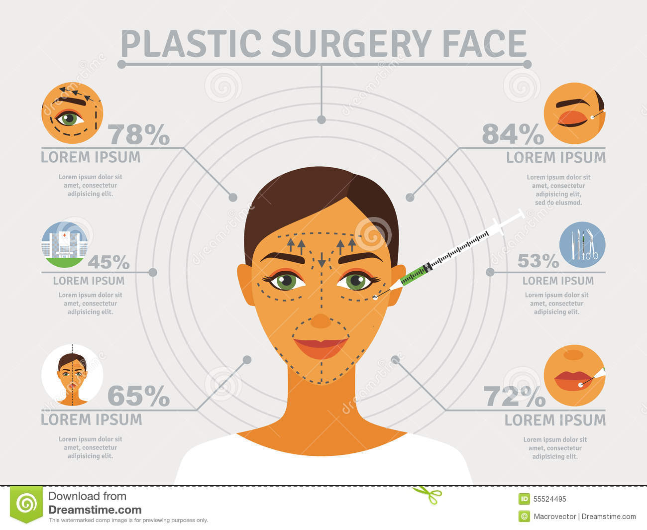 plastic surgery face infographic poster stock vector