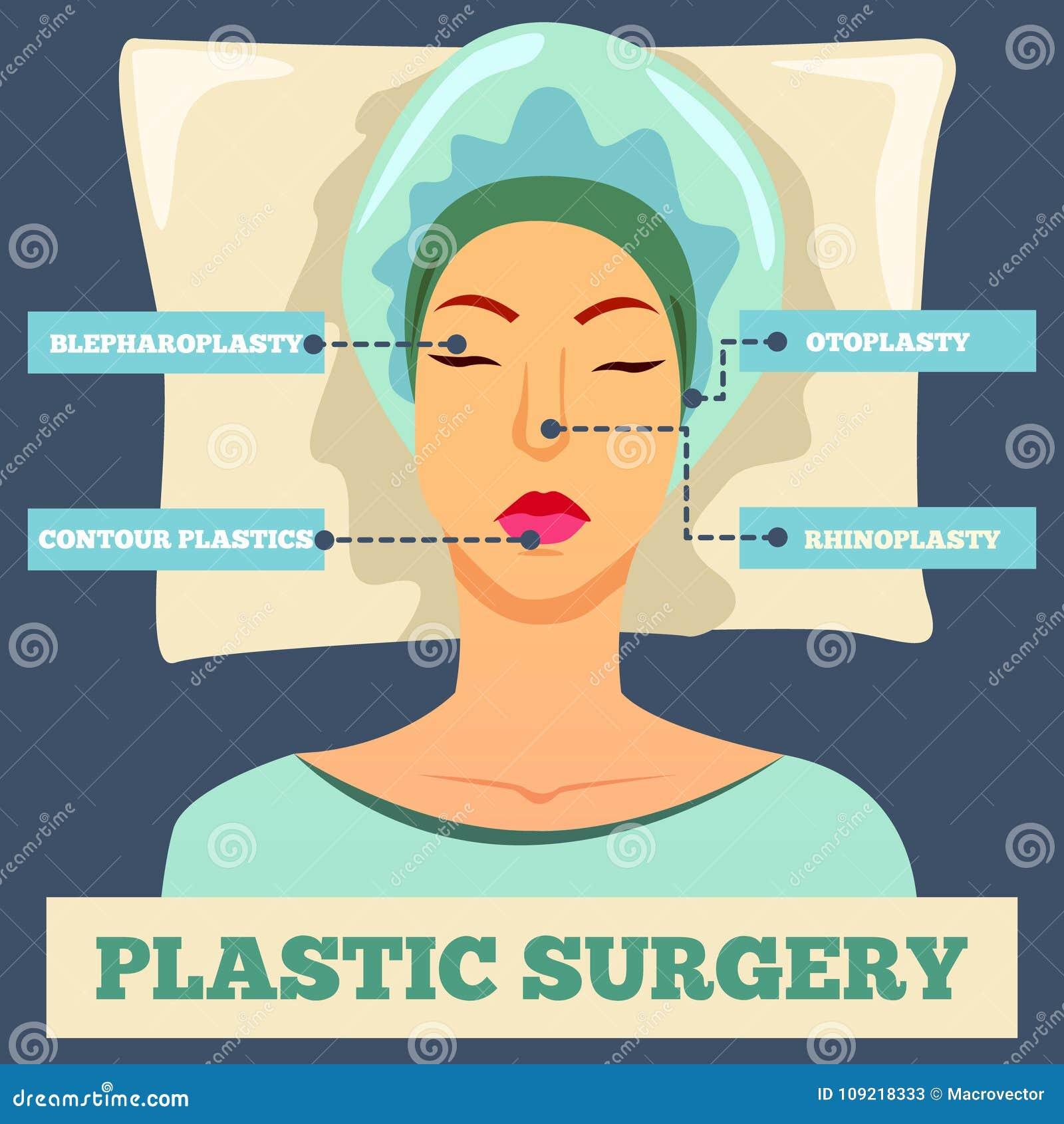 Plastic Surgery Orthogonal Flat Background Stock Vector