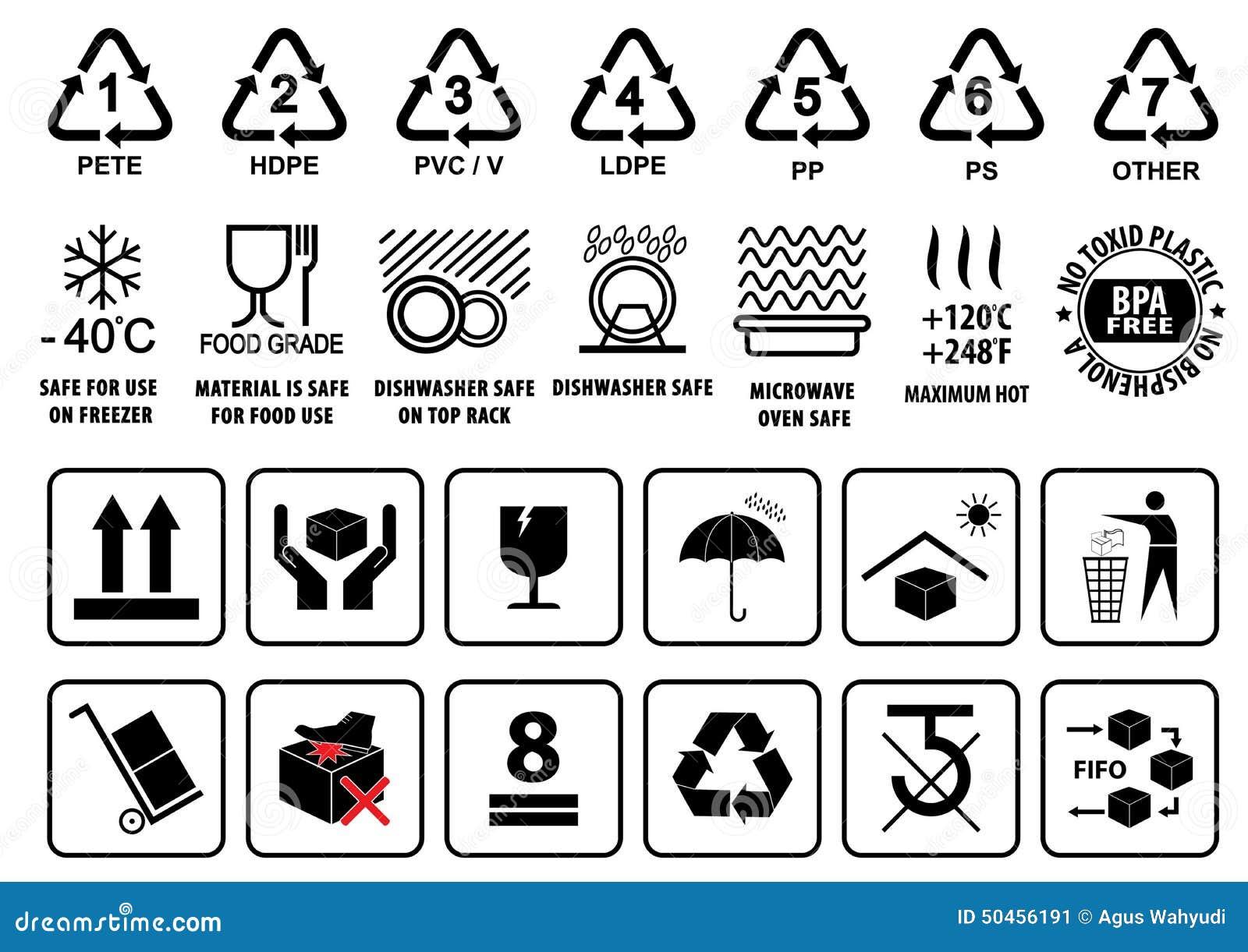 Plastica Che Ricicla I Simboli Segno Delle Stoviglie Ed