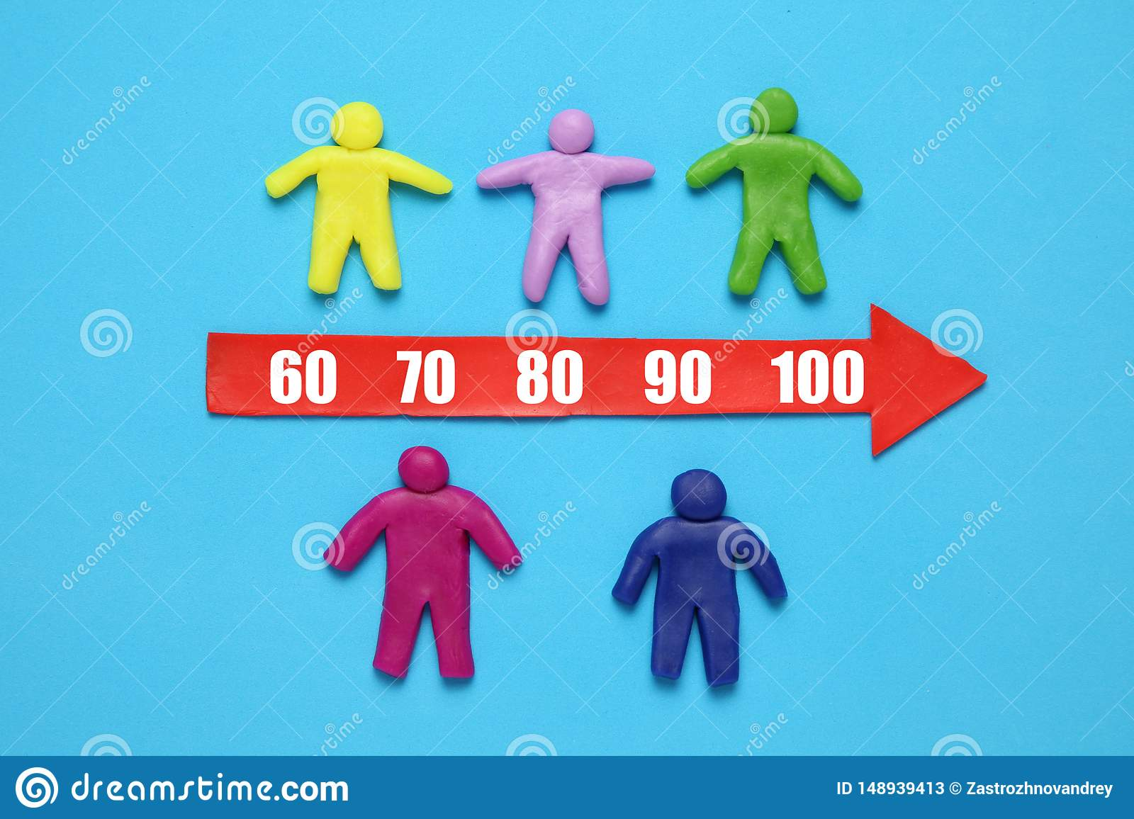 Plasticine figures of pensioners and old people. Increase in longevity. Age more than hundred years