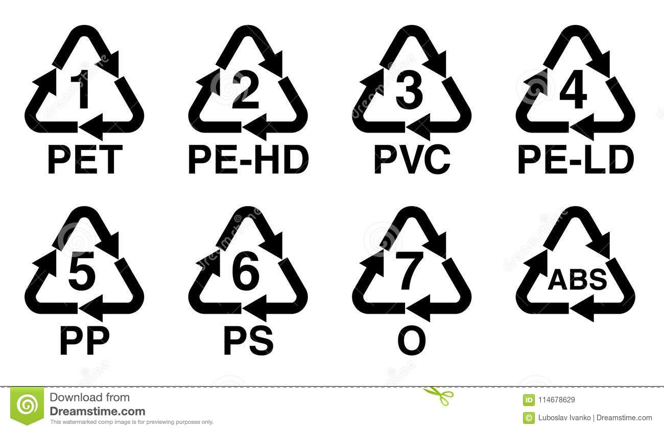 Plastics Recycling Symbol Recycle Triangle With Number And Resin