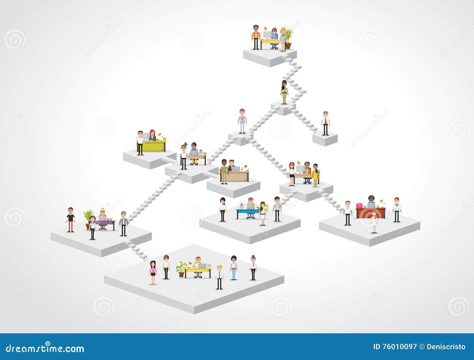 Plataforms avec des gens d affaires