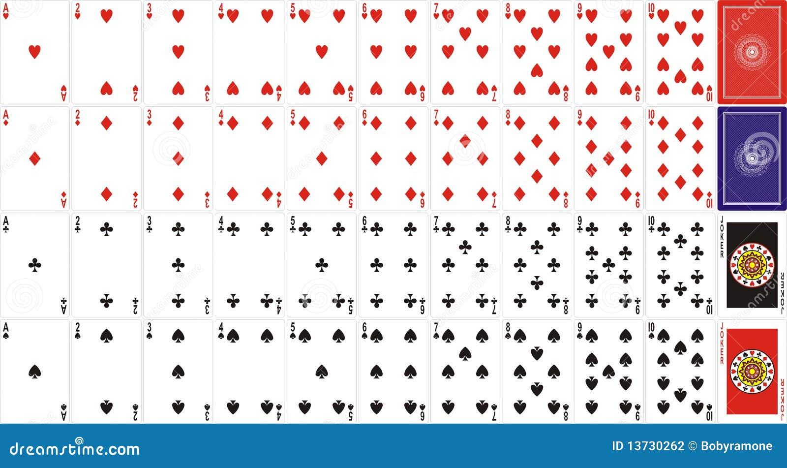 Pokerkarten Reihenfolge