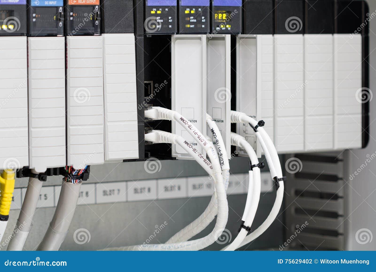 Plc-datoren