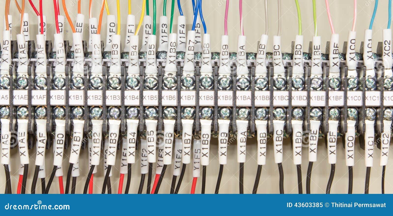 PLC del cableado