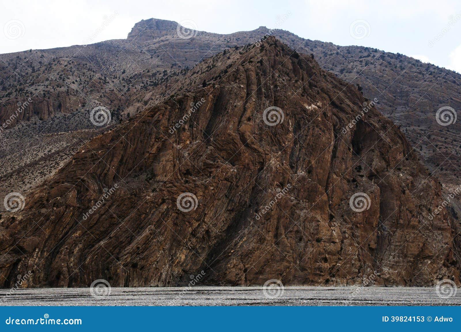 Pliage malléable - géologie