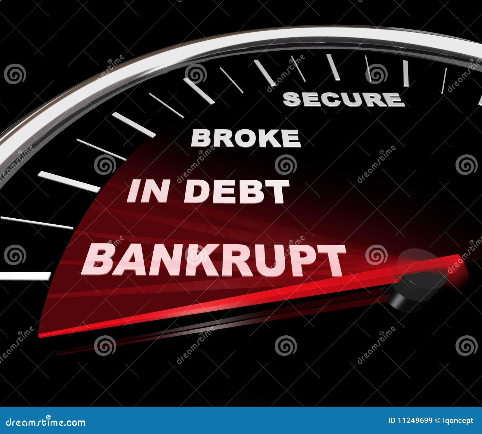 Plongement dans la faillite - indicateur de vitesse financier