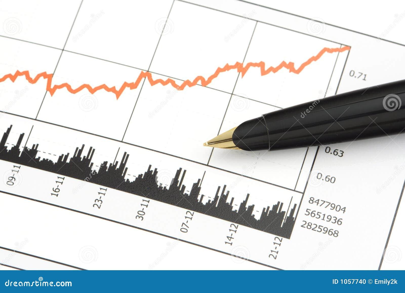 Pluma en carta del precio de las acciones
