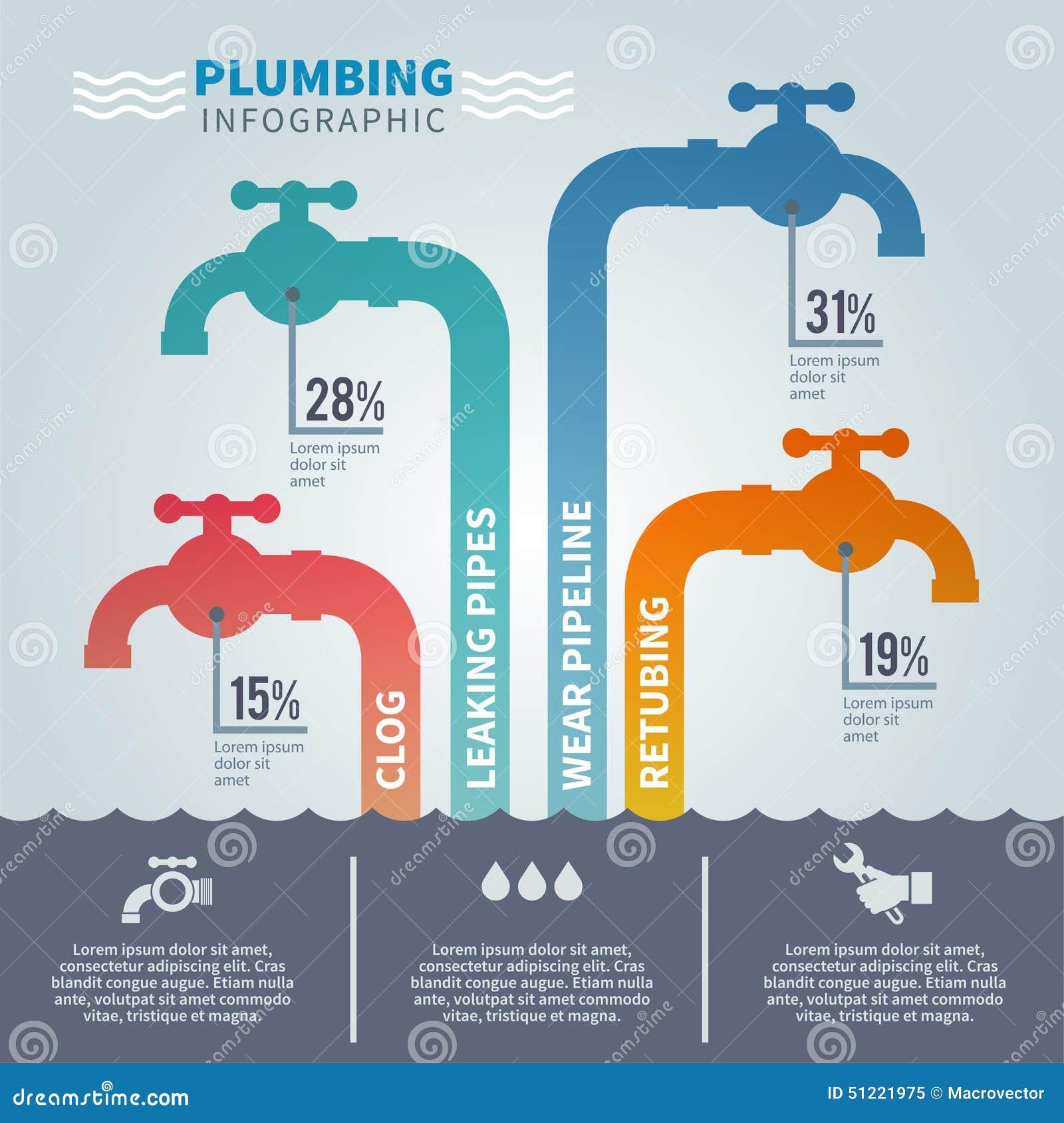 Plumbing Infographic Set Stock Vector Image Of Bathroom
