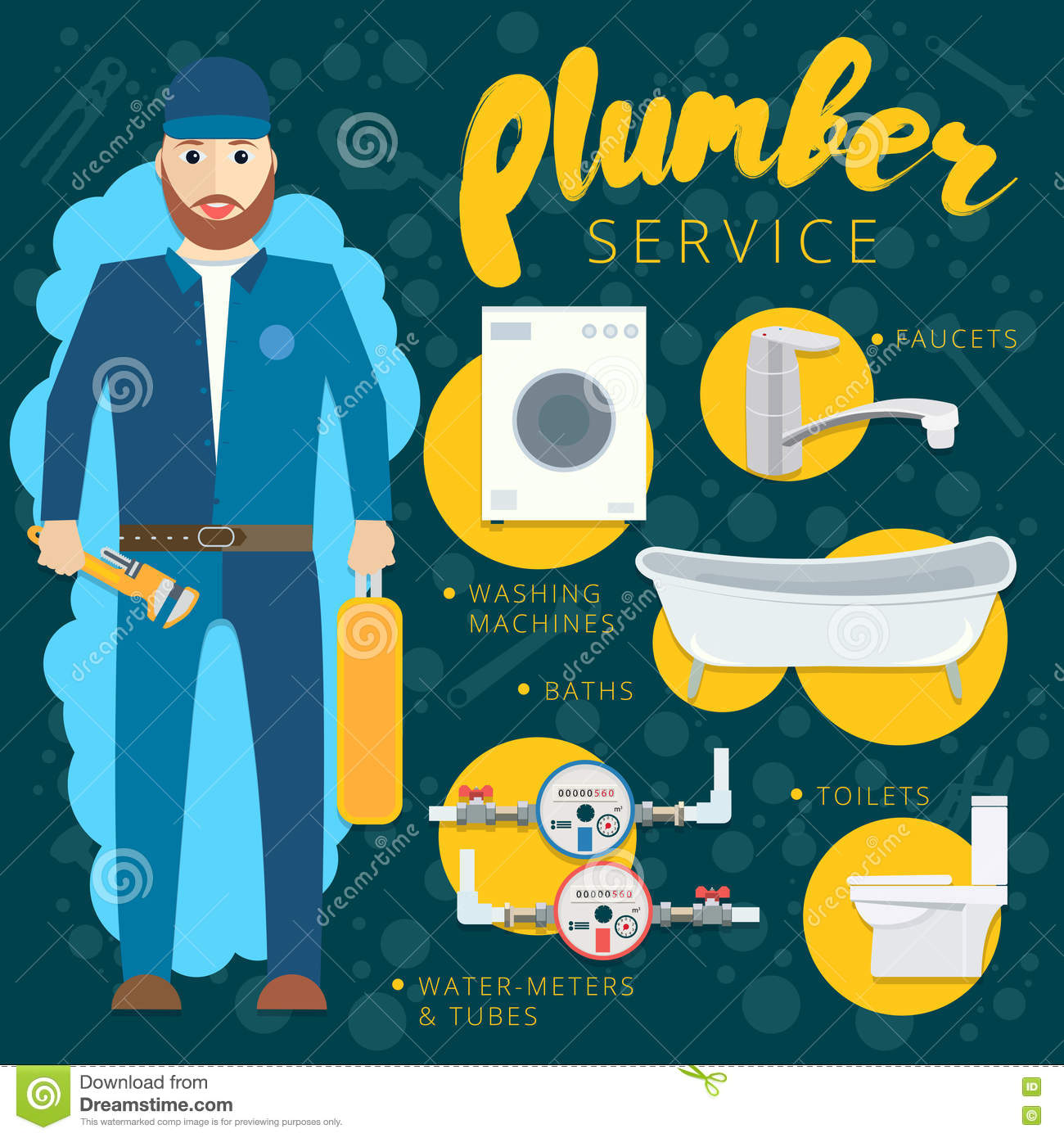 Plumber dating site