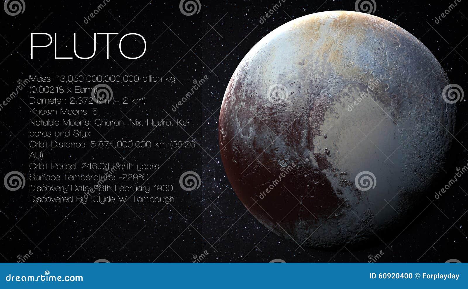 Dating planeten jorden